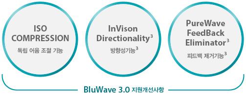 BluWave 3.0 지원개선사항