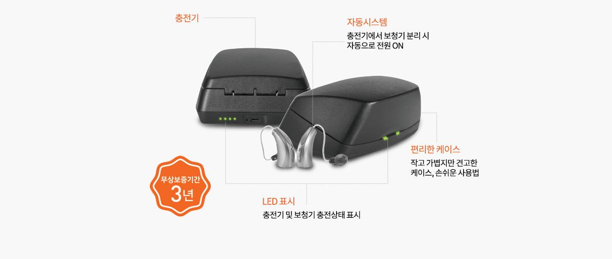 충전기,자동시스템:충전기에서 보철기 분리 시 자동으로 전원ON. 편리한 케이스:작고 가볍지만 견고한 케이스, 손쉬운 사용법. LED표시:충전기 및 보청기 충전상태 표시. 무상보증기간 3년